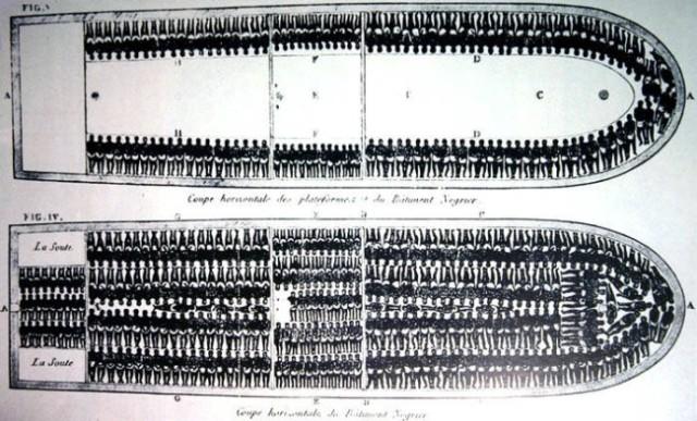 """Εικόνα 1. Βρετανικό δουλεμπορικό πλοίο «Σύμφωνα με τους Κανονισμούς» – British slave ship """"According to Regulations"""" – Navire Négrier britannique """"Conformément à la Réglementation"""""""